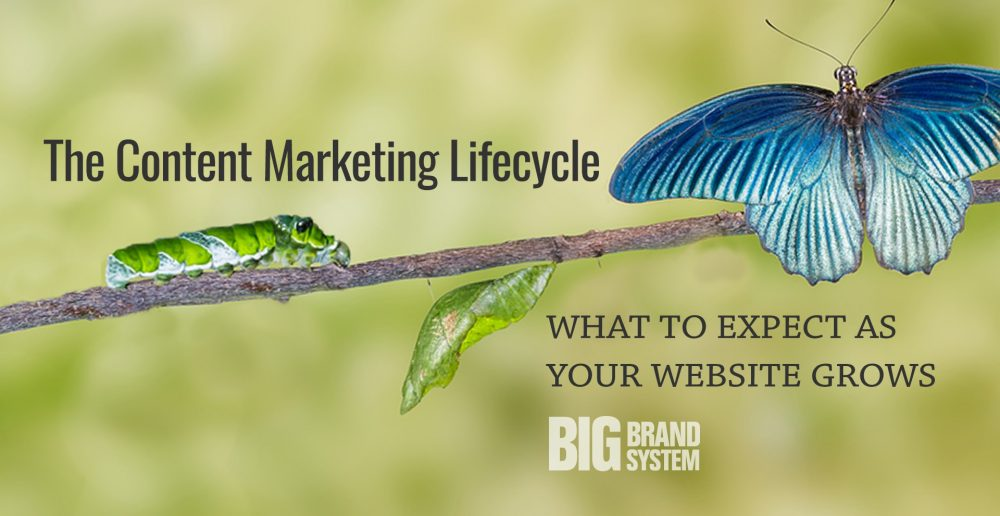 content-marketing-lifecycle